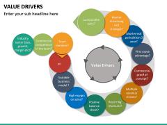 Value Drivers PPT Slide 16