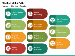 Project life cycle PPT slide 33