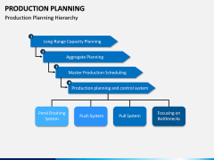 Production Planning PPT Slide 16