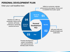 Personal Development Plan PPT Slide 7