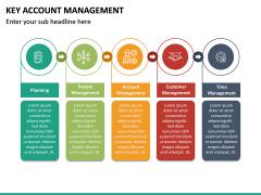 Key Account Management PPT Slide 60