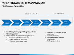 Patient Relationship Management PPT Slide 9