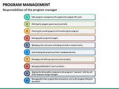 Program Management PPT Slide 33