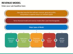 Revenue Model PPT Slide 31