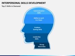 Interpersonal Skills Development PPT Slide 12