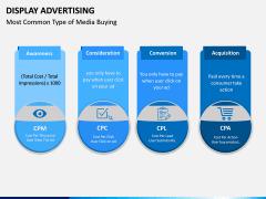 Display Advertising PPT Slide 6