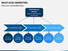 Multi Level Marketing (MLM) PPT Slide 5