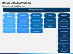 Managerial Economics PPT Slide 9