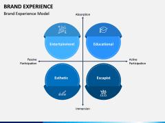 Brand Experience PPT Slide 14