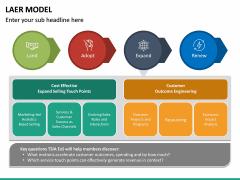 LAER Model PPT Slide 17
