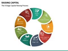 Raising Capital PPT Slide 22