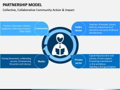 Partnership Model PPT Slide 8