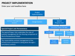 Project Implementation PPT Slide 16