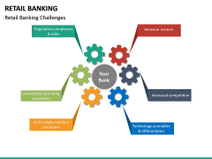 Retail Banking PPT slide 30