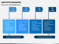 Employer Branding PPT Slide 12