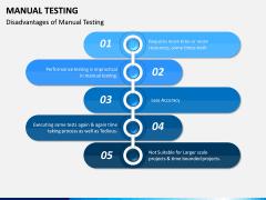 Manual Testing PPT Slide 16