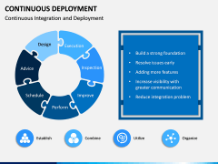 Continuous Deployment PPT Slide 2