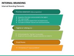 Internal Branding PPT Slide 18