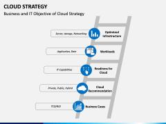 Cloud Strategy PPT Slide 7