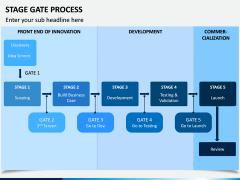 Stage-gate Process PPT Slide 14