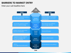 Barriers to Market Entry PPT Slide 12