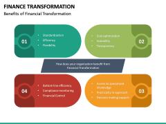 Finance Transformation PPT Slide 27