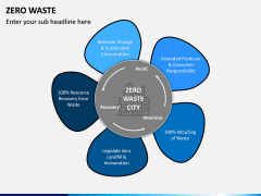 Zero Waste PPT Slide 12