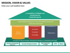 Mission, Vision and Values PPT Slide 43