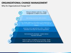 Organizational Change Management PPT Slide 12