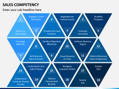 Sales Competency PPT Slide 7