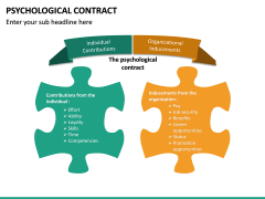 Psychological Contract PPT Slide 28