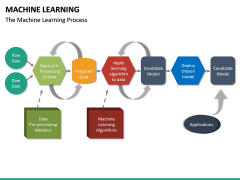 Machine Learning PPT slide 25