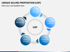 Unique Selling Proposition (USP) PPT slide 7