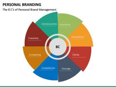 Personal Branding PPT Slide 44