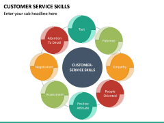 Customer Service Skills PPT Slide 22