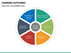 Learning Outcomes PPT Slide 22