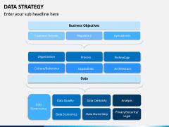 Data Strategy PPT Slide 15