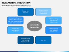 Incremental Innovation PPT Slide 4