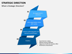 Strategic Direction PPT Slide 1