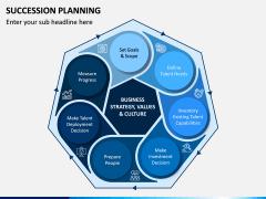 Succession Planning PPT Slide 10