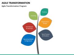 Agile Transformation PPT Slide 26