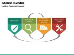 Incident Response PPT Cover Slide 20