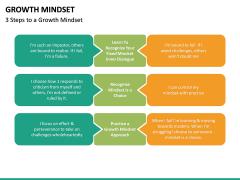 Growth Mindset PPT Slide 23