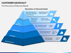 Customer advocacy PPT slide 4