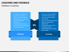Coaching and Feedback PPT Slide 15