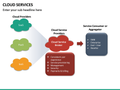 Cloud Services PPT Slide 20