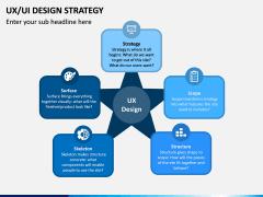UX/UI Design Strategy PPT Slide 1