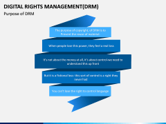 Digital Rights Management PPT Slide 3