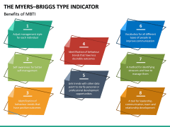 Myers Briggs Type Indicator PPT Slide 18