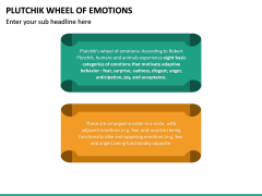 Plutchik Wheel of Emotions PPT Slide 11